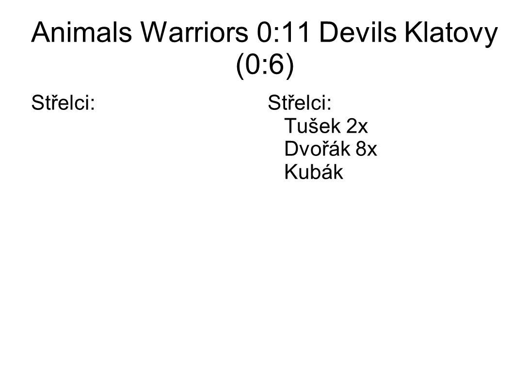 Animals Warriors 0:11 Devils Klatovy (0:6) Střelci:Střelci: Tušek 2x Dvořák 8x Kubák