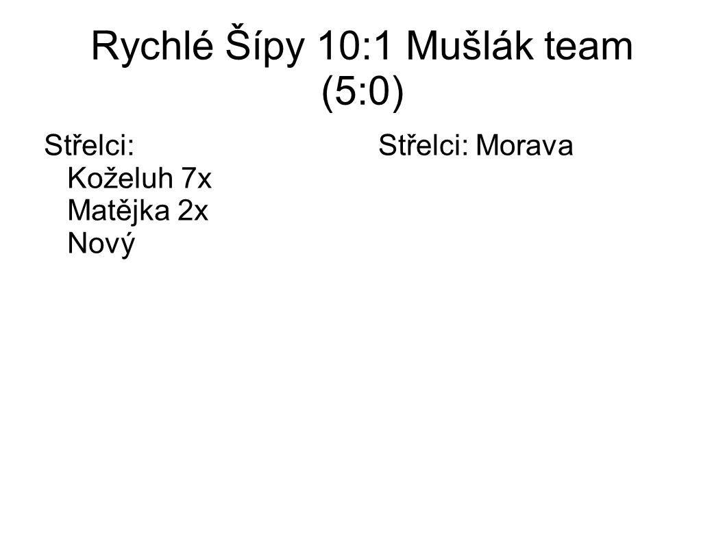 Rychlé Šípy 10:1 Mušlák team (5:0) Střelci: Koželuh 7x Matějka 2x Nový Střelci: Morava