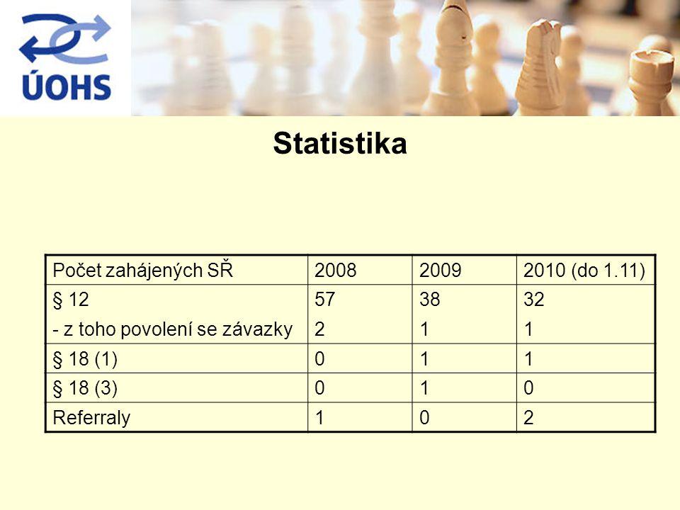 Statistika Počet zahájených SŘ200820092010 (do 1.11) § 12573832 - z toho povolení se závazky211 § 18 (1)011 § 18 (3)010 Referraly102