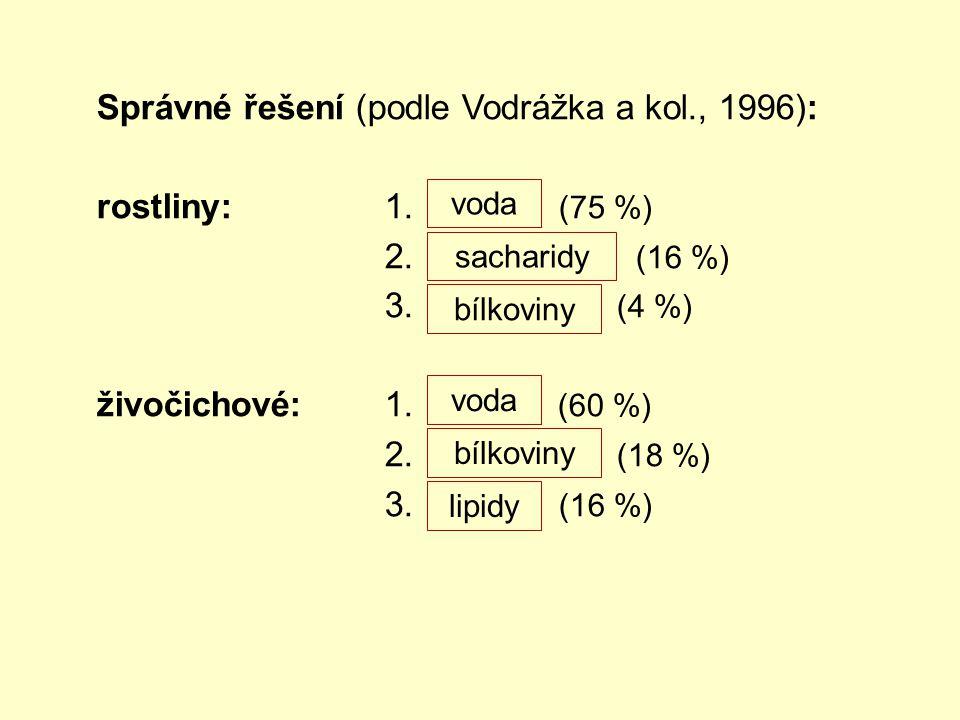 Správné řešení (podle Vodrážka a kol., 1996): rostliny: 1.