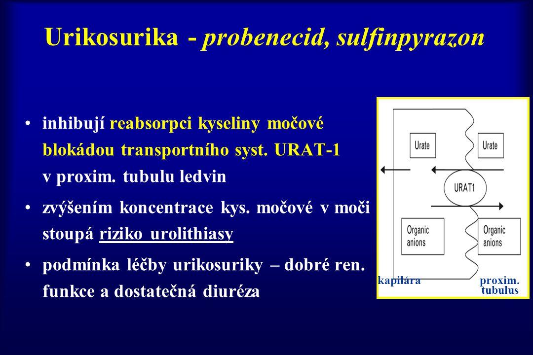 Urikosurika - probenecid, sulfinpyrazon inhibují reabsorpci kyseliny močové blokádou transportního syst. URAT-1 v proxim. tubulu ledvin zvýšením konce
