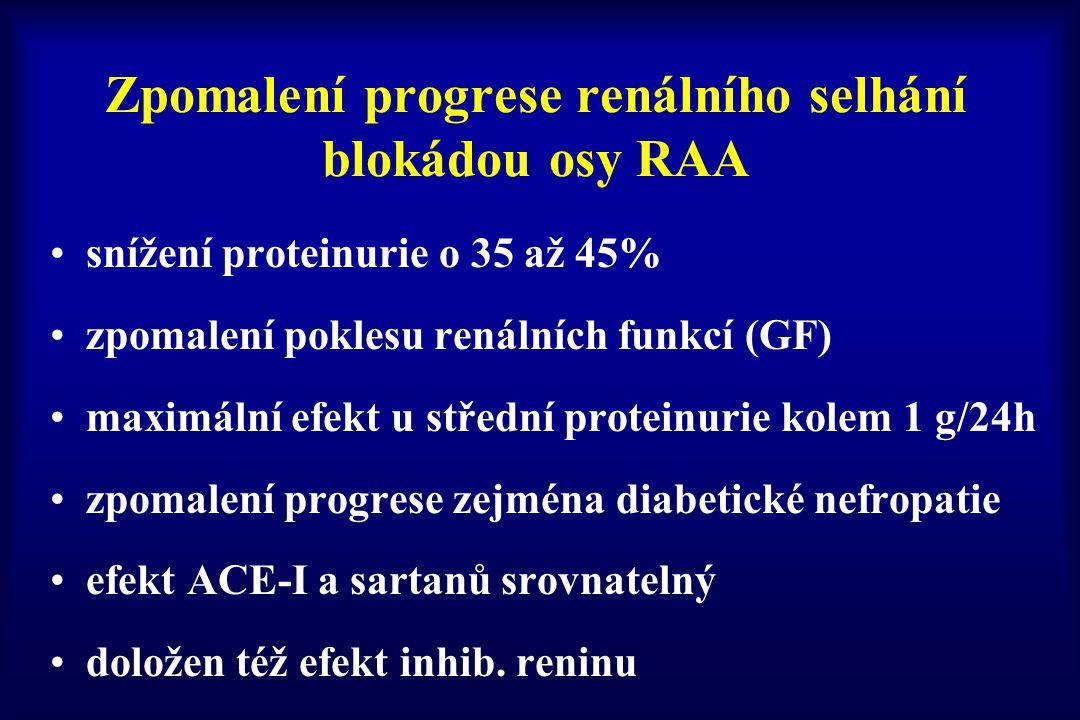 Zpomalení progrese renálního selhání blokádou osy RAA snížení proteinurie o 35 až 45% zpomalení poklesu renálních funkcí (GF) maximální efekt u středn