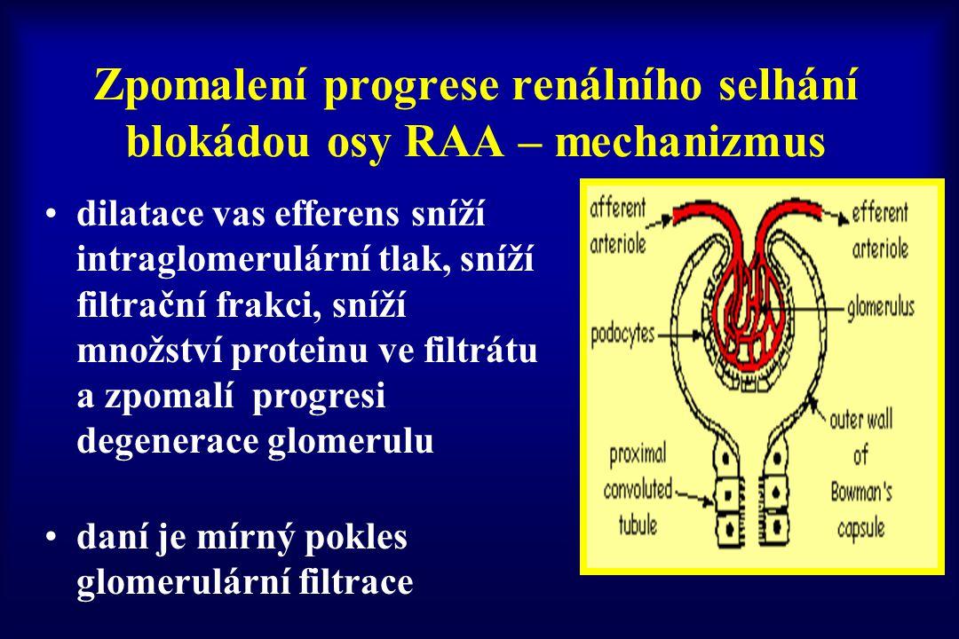 Zpomalení progrese renálního selhání blokádou osy RAA – mechanizmus dilatace vas efferens sníží intraglomerulární tlak, sníží filtrační frakci, sníží