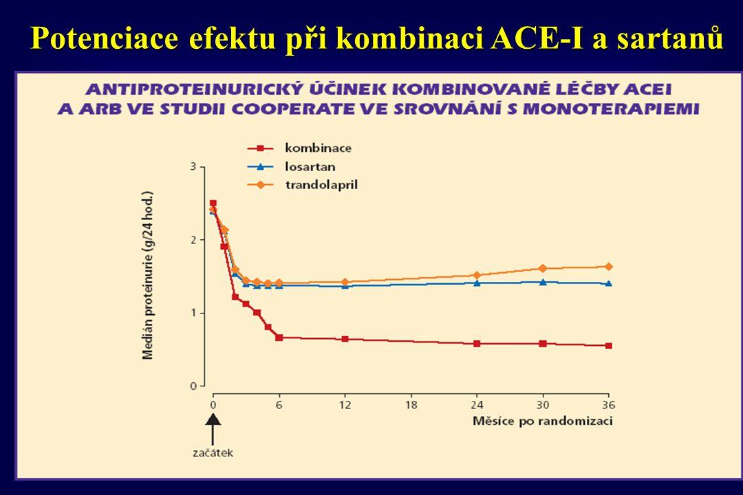 Potenciace efektu při kombinaci ACE-I a sartanů