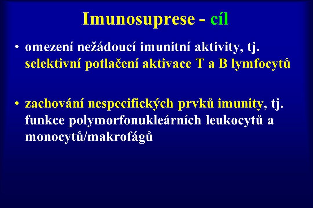 Imunosuprese - cíl omezení nežádoucí imunitní aktivity, tj. selektivní potlačení aktivace T a B lymfocytů zachování nespecifických prvků imunity, tj.