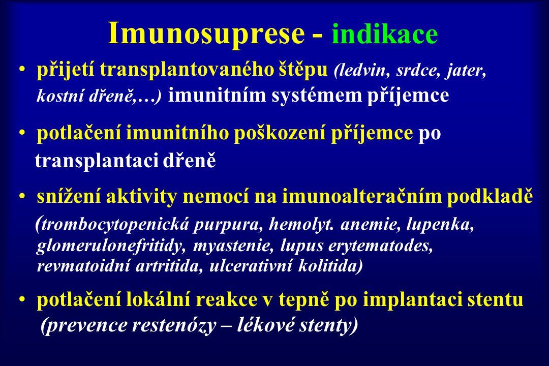 Imunosuprese - indikace přijetí transplantovaného štěpu (ledvin, srdce, jater, kostní dřeně,…) imunitním systémem příjemce potlačení imunitního poškoz