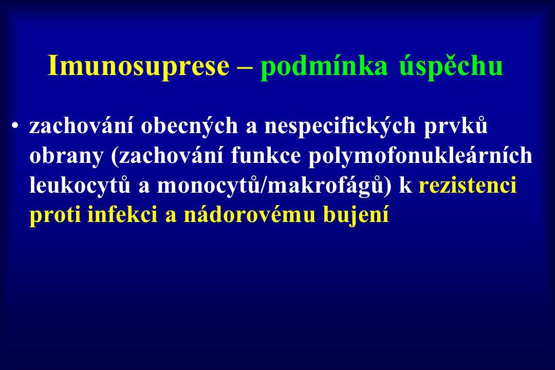 Imunosuprese – podmínka úspěchu zachování obecných a nespecifických prvků obrany (zachování funkce polymofonukleárních leukocytů a monocytů/makrofágů)