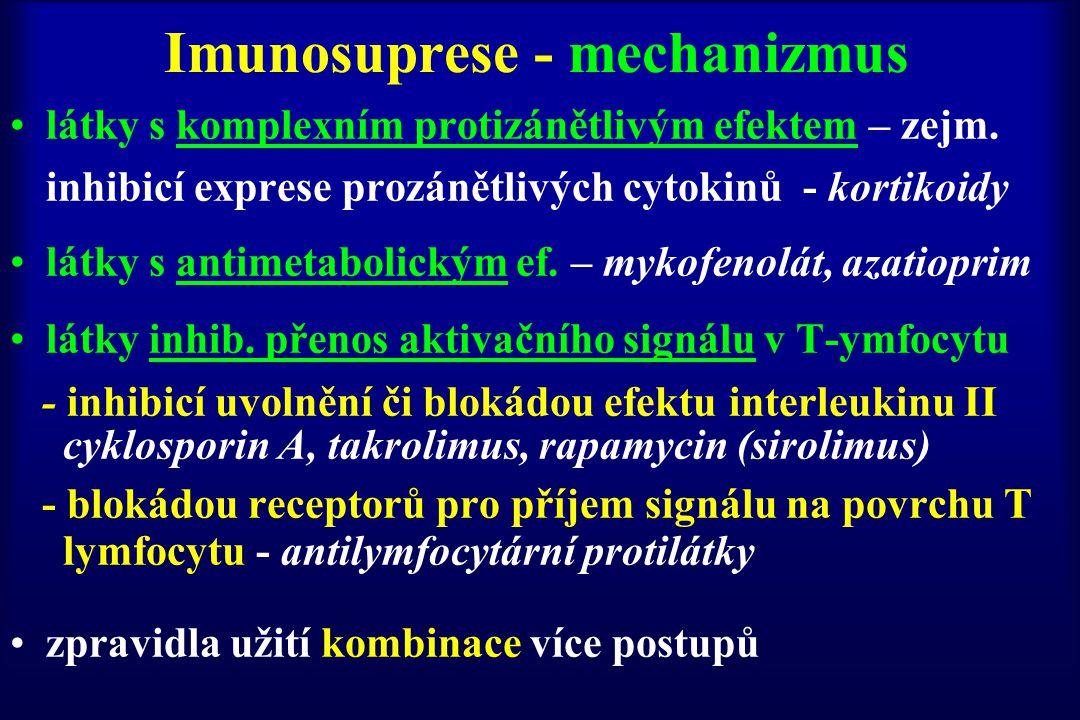 Imunosuprese - mechanizmus látky s komplexním protizánětlivým efektem – zejm. inhibicí exprese prozánětlivých cytokinů - kortikoidy látky s antimetabo