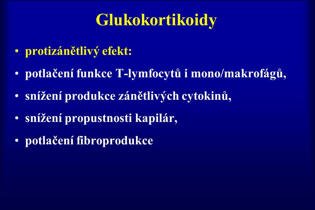 Glukokortikoidy protizánětlivý efekt: potlačení funkce T-lymfocytů i mono/makrofágů, snížení produkce zánětlivých cytokinů, snížení propustnosti kapil