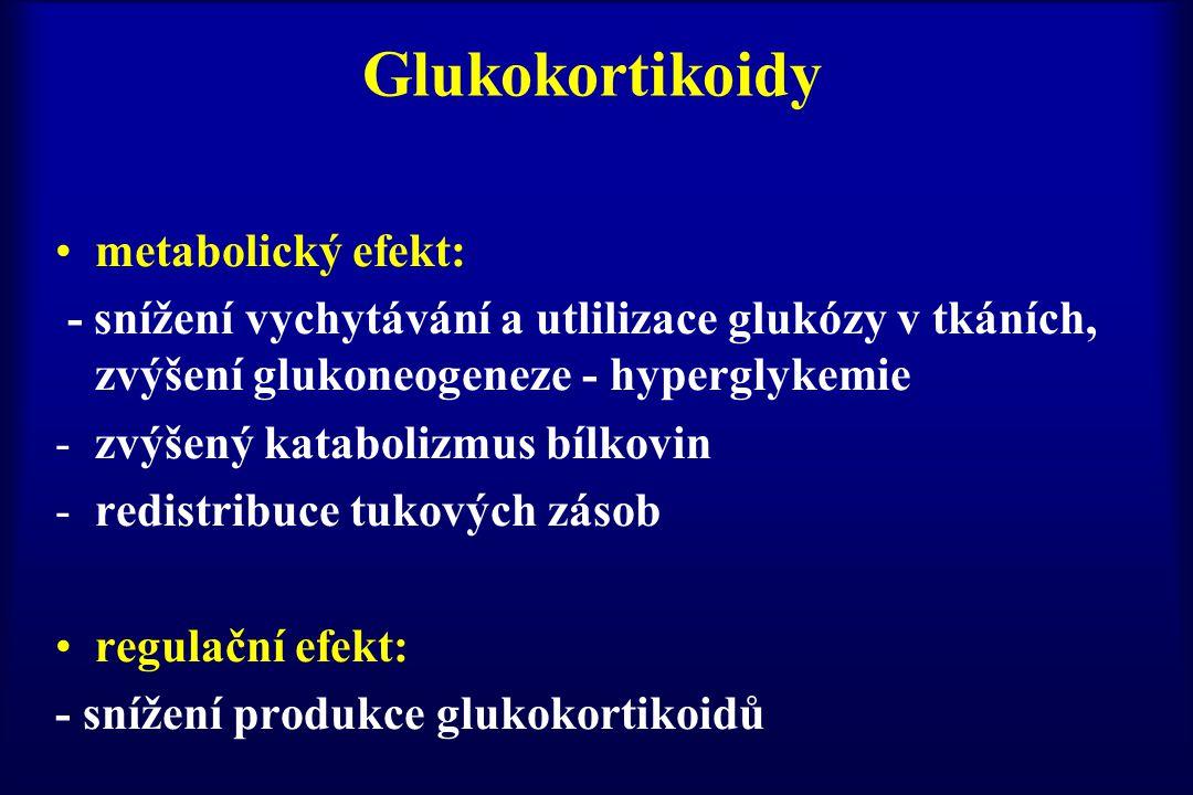 Glukokortikoidy metabolický efekt: - snížení vychytávání a utlilizace glukózy v tkáních, zvýšení glukoneogeneze - hyperglykemie -zvýšený katabolizmus
