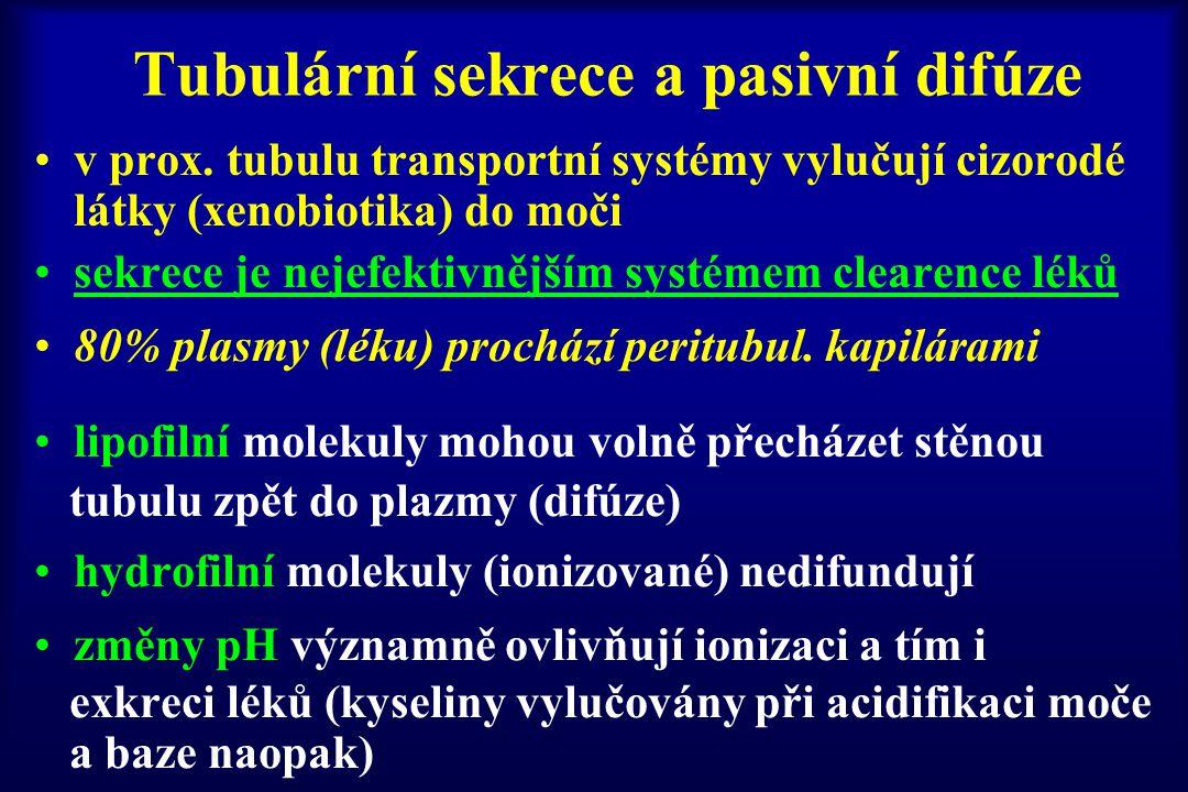 Tubulární sekrece a pasivní difúze v prox. tubulu transportní systémy vylučují cizorodé látky (xenobiotika) do moči sekrece je nejefektivnějším systém