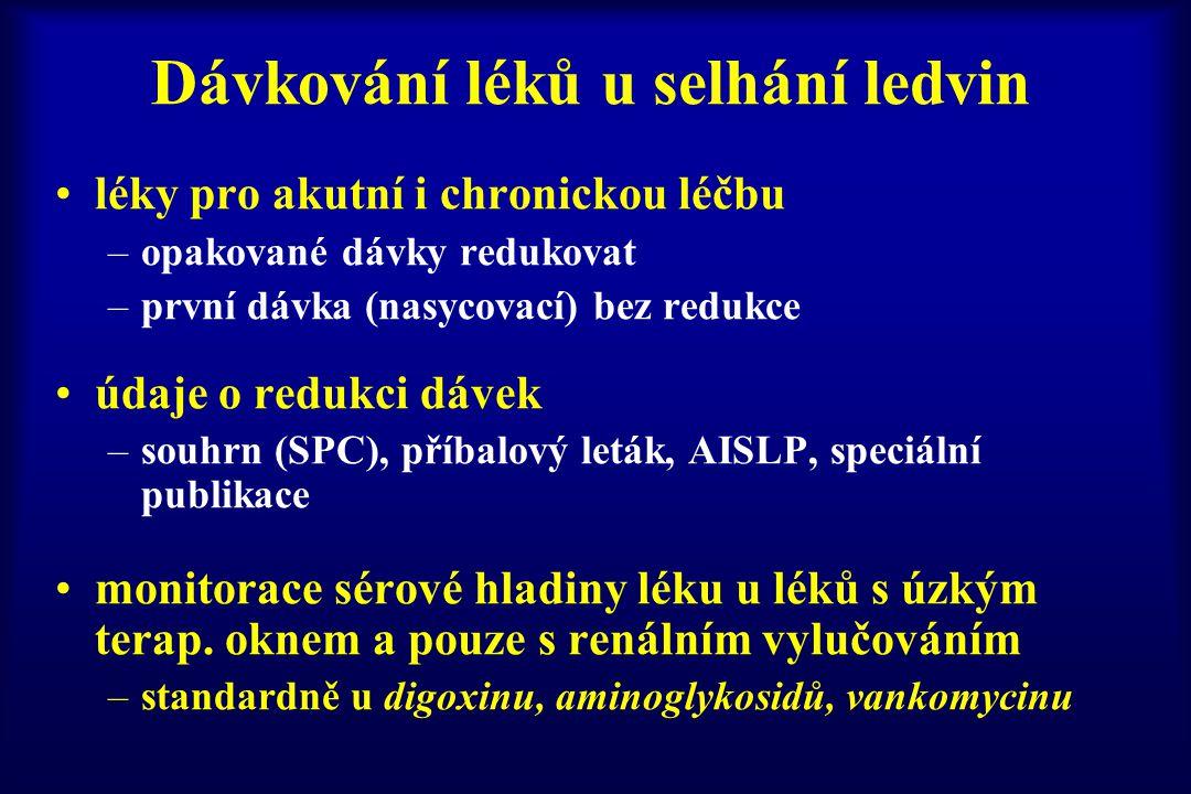 Dávkování léků u selhání ledvin léky pro akutní i chronickou léčbu –opakované dávky redukovat –první dávka (nasycovací) bez redukce údaje o redukci dá