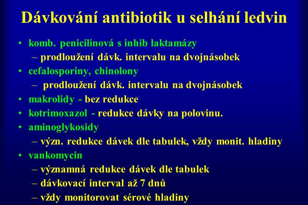 Dávkování antibiotik u selhání ledvin komb. penicilinová s inhib laktamázy –prodloužení dávk. intervalu na dvojnásobek cefalosporiny, chinolony – prod