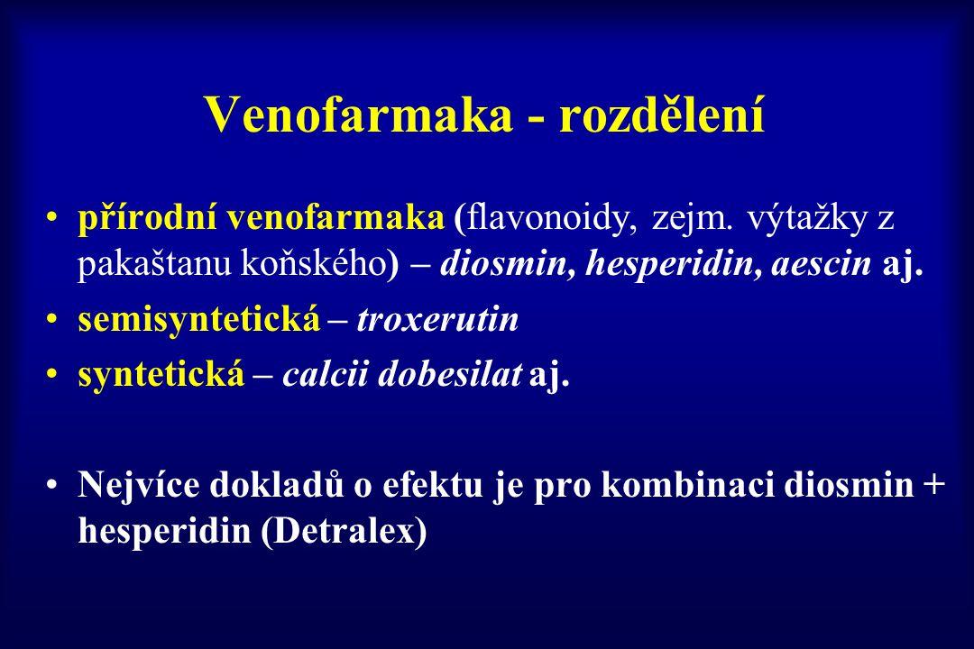 Venofarmaka - rozdělení přírodní venofarmaka (flavonoidy, zejm. výtažky z pakaštanu koňského) – diosmin, hesperidin, aescin aj. semisyntetická – troxe