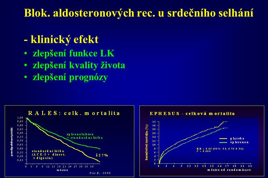 Blok. aldosteronových rec. u srdečního selhání - klinický efekt zlepšení funkce LK zlepšení kvality života zlepšení prognózy