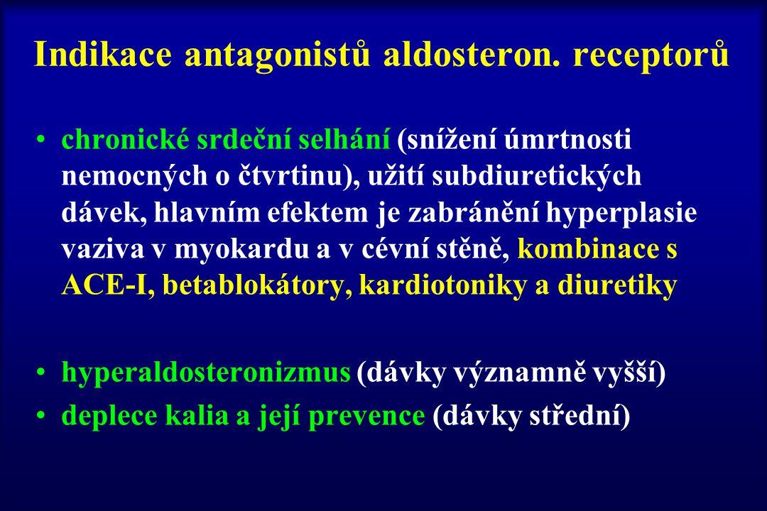 Indikace antagonistů aldosteron. receptorů chronické srdeční selhání (snížení úmrtnosti nemocných o čtvrtinu), užití subdiuretických dávek, hlavním ef