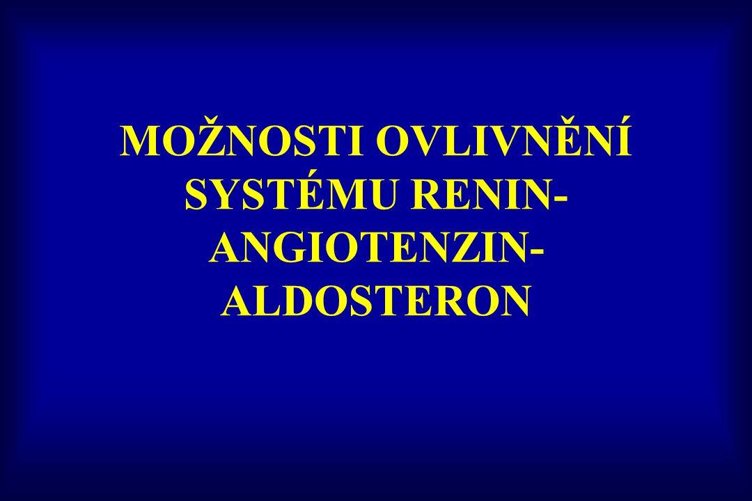 MOŽNOSTI OVLIVNĚNÍ SYSTÉMU RENIN- ANGIOTENZIN- ALDOSTERON