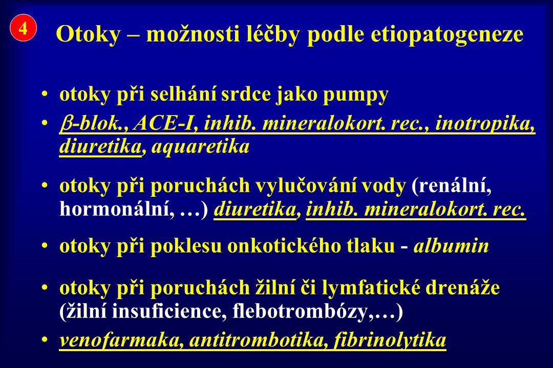 Otoky – možnosti léčby podle etiopatogeneze otoky při selhání srdce jako pumpy  -blok., ACE-I, inhib. mineralokort. rec., inotropika, diuretika, aqua