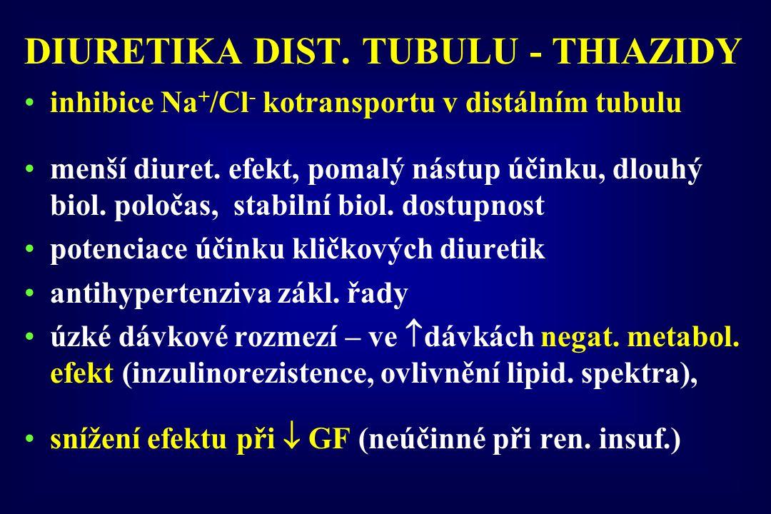 DIURETIKA DIST. TUBULU - THIAZIDY inhibice Na + /Cl - kotransportu v distálním tubulu menší diuret. efekt, pomalý nástup účinku, dlouhý biol. poločas,