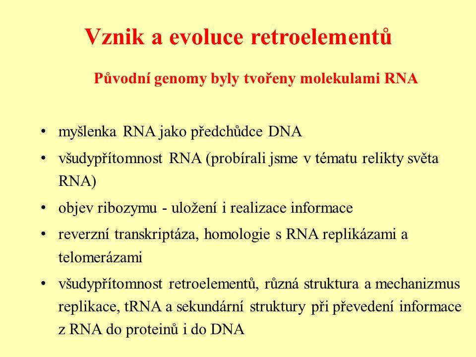 Vznik a evoluce retroelementů Původní genomy byly tvořeny molekulami RNA myšlenka RNA jako předchůdce DNA všudypřítomnost RNA (probírali jsme v tématu relikty světa RNA) objev ribozymu - uložení i realizace informace reverzní transkriptáza, homologie s RNA replikázami a telomerázami všudypřítomnost retroelementů, různá struktura a mechanizmus replikace, tRNA a sekundární struktury při převedení informace z RNA do proteinů i do DNA