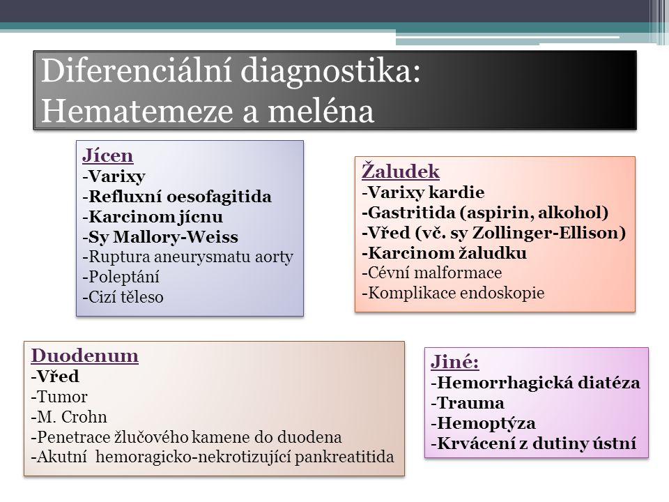 Diferenciální diagnostika: Hematemeze a meléna Jícen -Varixy -Refluxní oesofagitida -Karcinom jícnu -Sy Mallory-Weiss -Ruptura aneurysmatu aorty -Pole