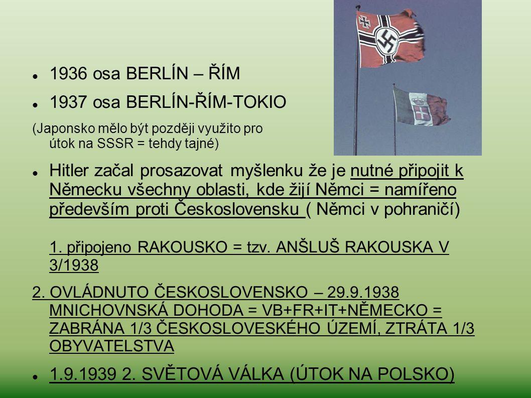 1936 osa BERLÍN – ŘÍM 1937 osa BERLÍN-ŘÍM-TOKIO (Japonsko mělo být později využito pro útok na SSSR = tehdy tajné) Hitler začal prosazovat myšlenku že