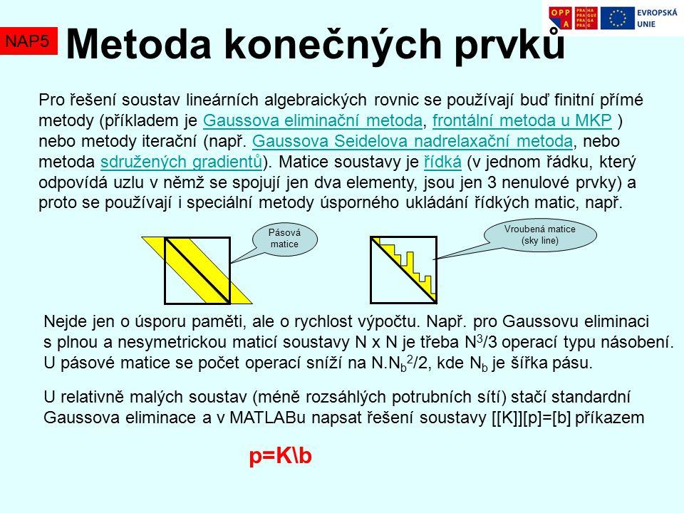 NAP5 Metoda konečných prvků Pro řešení soustav lineárních algebraických rovnic se používají buď finitní přímé metody (příkladem je Gaussova eliminační metoda, frontální metoda u MKP ) nebo metody iterační (např.