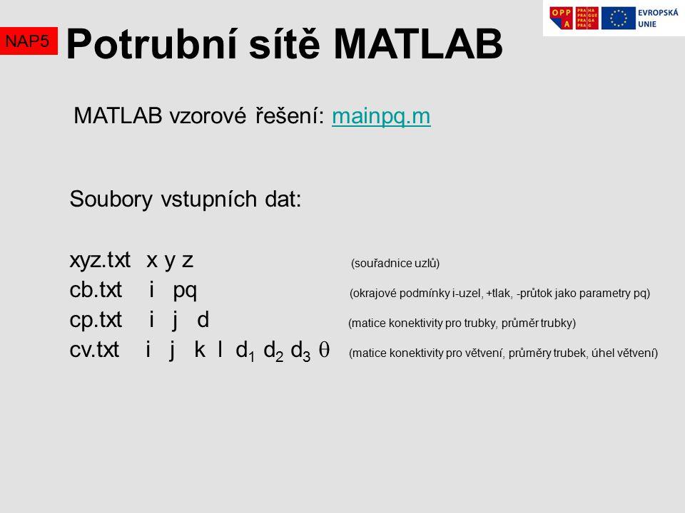MATLAB vzorové řešení: mainpq.mmainpq.m Soubory vstupních dat: xyz.txt x y z (souřadnice uzlů) cb.txt i pq (okrajové podmínky i-uzel, +tlak, -průtok jako parametry pq) cp.txt i j d (matice konektivity pro trubky, průměr trubky) cv.txt i j k l d 1 d 2 d 3  (matice konektivity pro větvení, průměry trubek, úhel větvení) NAP5 Potrubní sítě MATLAB