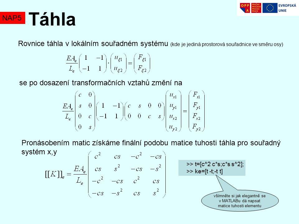 NAP5 Táhla Rovnice táhla v lokálním souřadném systému (kde je jediná prostorová souřadnice ve směru osy) se po dosazení transformačních vztahů změní na Pronásobením matic získáme finální podobu matice tuhosti táhla pro souřadný systém x,y >> t=[c^2 c*s;c*s s^2]; >> ke=[t -t;-t t] všímněte si jak elegantně se v MATLABu dá napsat matice tuhosti elementu