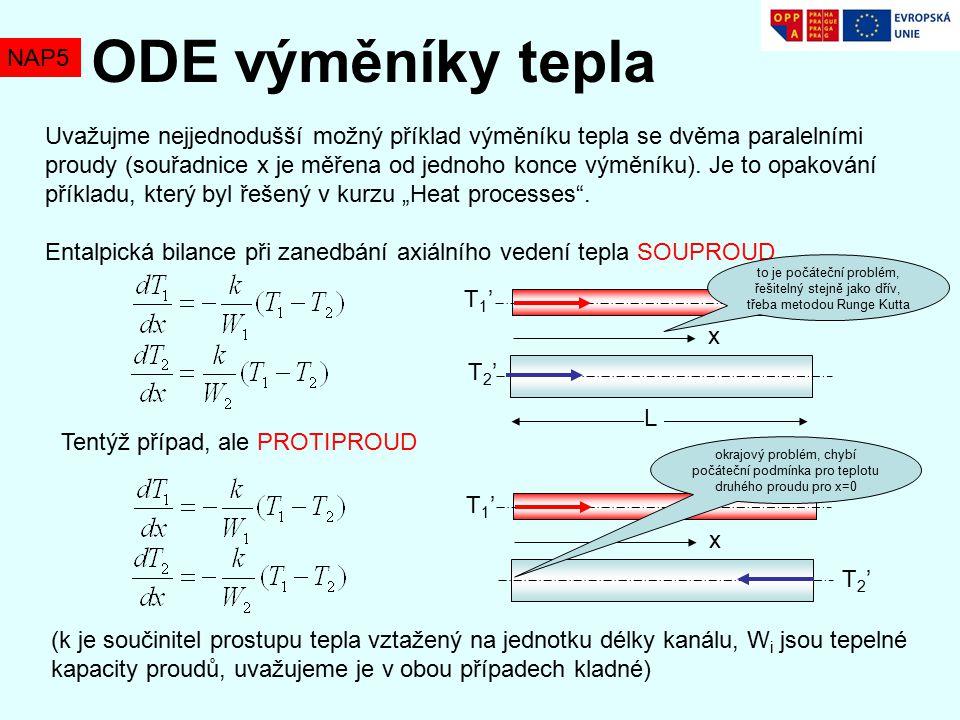 ODE výměníky tepla NAP5 Uvažujme nejjednodušší možný příklad výměníku tepla se dvěma paralelními proudy (souřadnice x je měřena od jednoho konce výměníku).
