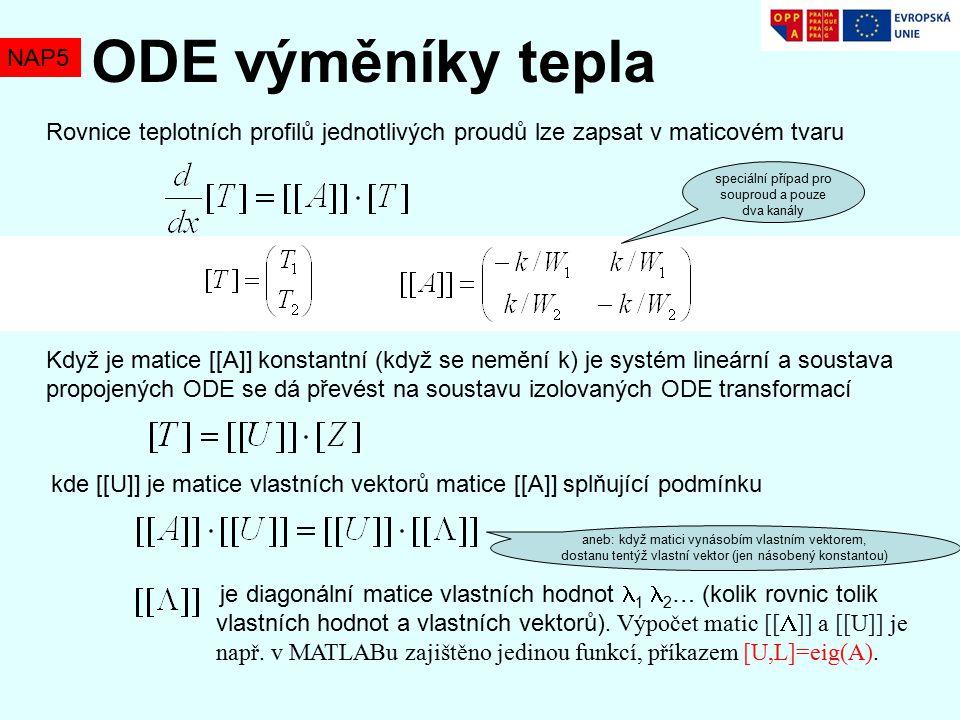 NAP5 Co je třeba si pamatovat Jak využít řešení vlastního problému pro transformaci soustavy provázaných diferenciálních rovnic na soustavu rovnic vždy jen pro jedinou závisle proměnnou Princip metody vážených reziduí.