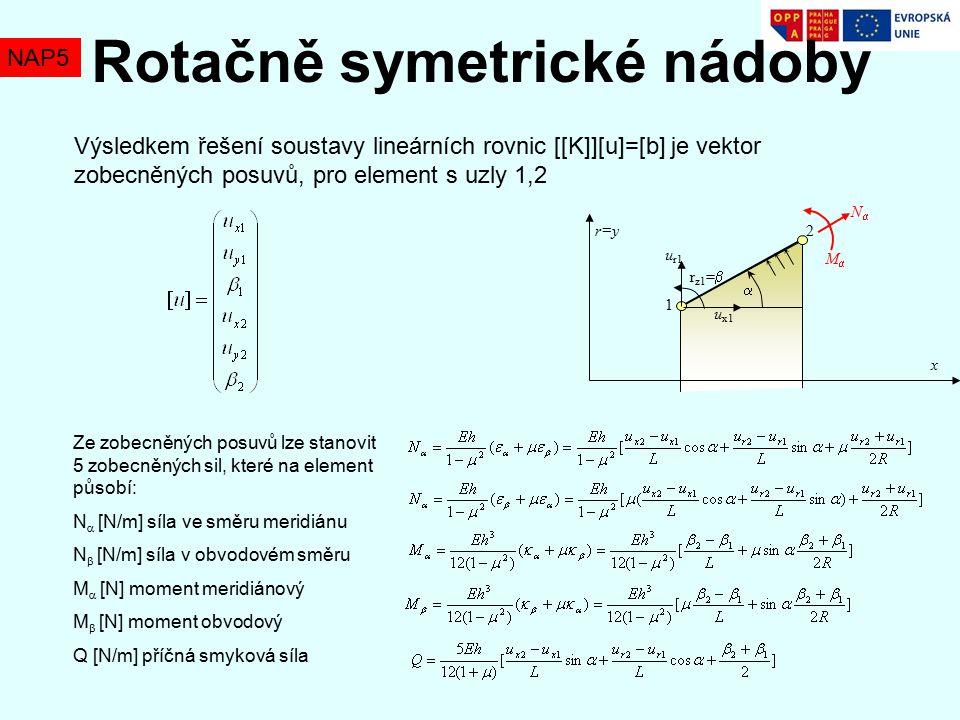 NAP5 Rotačně symetrické nádoby u x1 u r1 r z1 =   1 2 x r=y MM NN Výsledkem řešení soustavy lineárních rovnic [[K]][u]=[b] je vektor zobecněných posuvů, pro element s uzly 1,2 Ze zobecněných posuvů lze stanovit 5 zobecněných sil, které na element působí: N  [N/m] síla ve směru meridiánu N  [N/m] síla v obvodovém směru M  [N] moment meridiánový M  [N] moment obvodový Q [N/m] příčná smyková síla
