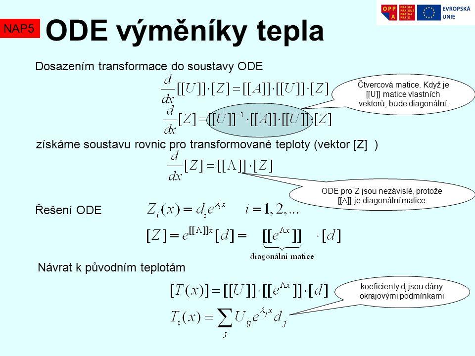 Dosazením transformace do soustavy ODE získáme soustavu rovnic pro transformované teploty (vektor [Z] ) ODE pro Z jsou nezávislé, protože [[  ]] je diagonální matice Řešení ODE ODE výměníky tepla NAP5 Návrat k původním teplotám koeficienty d j jsou dány okrajovými podmínkami Čtvercová matice.