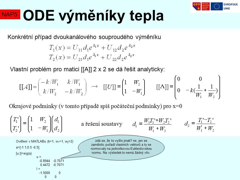 P1(1,2,d 1 ) V1(2,3,4, 23,d 1,d 2,d 2 ) NAP5 Potrubní sítě - elementy x 1,y 1,z 1 p 1,Q 1 x 2,y 2,z 2 p 2,Q 2 d x 1,y 1,z 1 p 1,Q 1 x 2,y 2,z 2 p 2,Q 2 d1d1 x 3,y 3,z 3 p 3,Q 3 x 4,y 4,z 4 Dva typy konečných elementů: dvouzlový element trubka generuje dvě rovnice (Bernoulliho rovnice proudnice mezi uzly 1,2 a rovnice kontinuity) a tříuzlový element větvení tři rovnice (Bernoulliho rovnice proudnic 1,2 a 1,3 plus rovnice kontinuity).