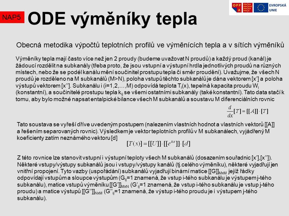 NAP5 Konečné prvky a objemy Terminologie FEM (Finite Element Method).