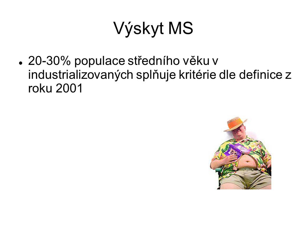 Výskyt MS 20-30% populace středního věku v industrializovaných splňuje kritérie dle definice z roku 2001