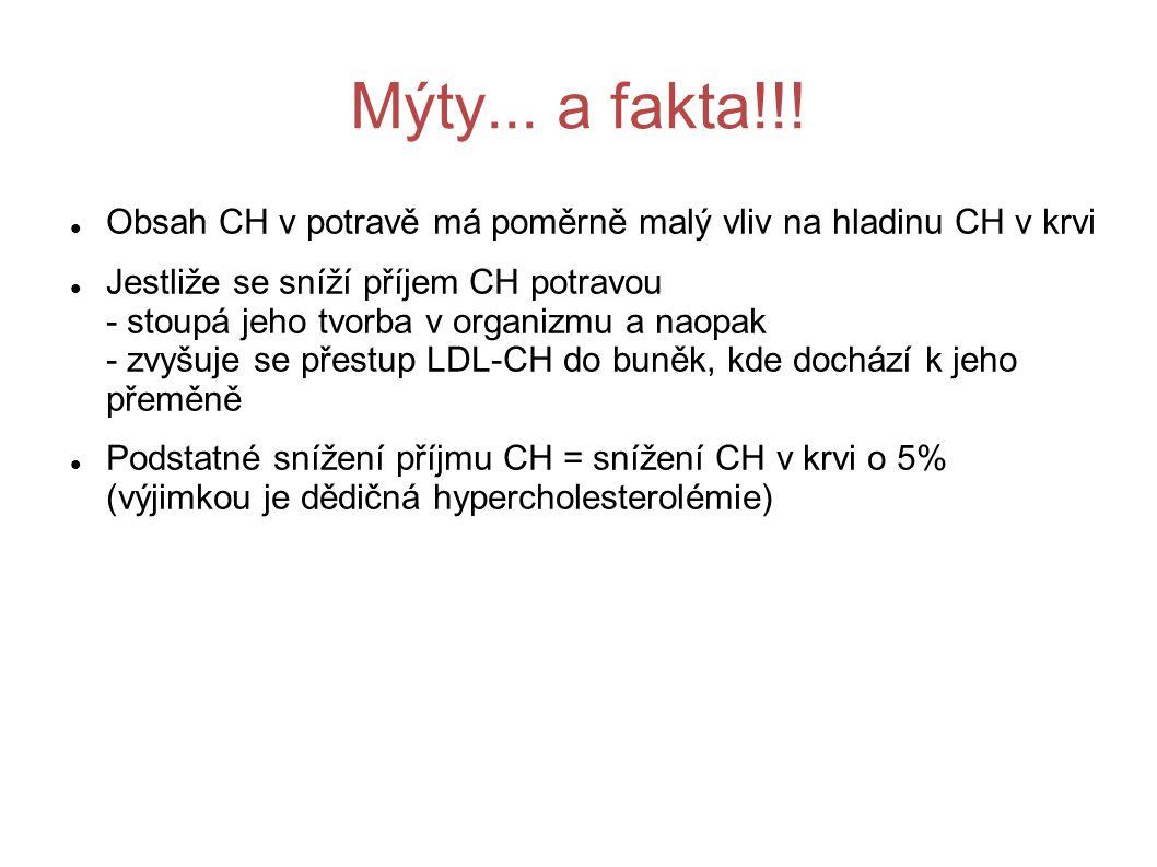 Mýty... a fakta!!! Obsah CH v potravě má poměrně malý vliv na hladinu CH v krvi Jestliže se sníží příjem CH potravou - stoupá jeho tvorba v organizmu