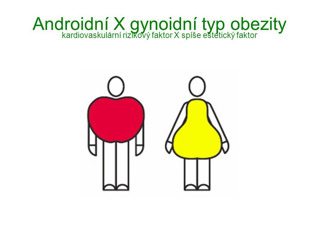 Androidní X gynoidní typ obezity kardiovaskulární rizikový faktor X spíše estetický faktor