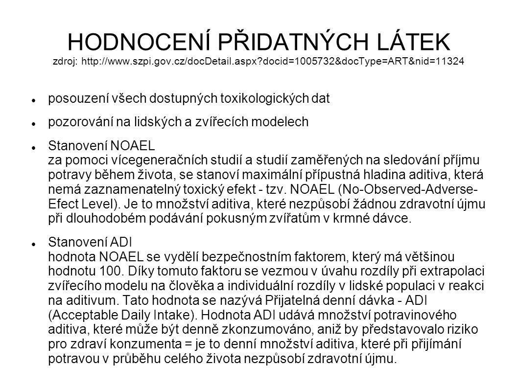 HODNOCENÍ PŘIDATNÝCH LÁTEK zdroj: http://www.szpi.gov.cz/docDetail.aspx?docid=1005732&docType=ART&nid=11324 posouzení všech dostupných toxikologických