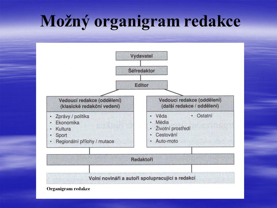 Možný organigram redakce
