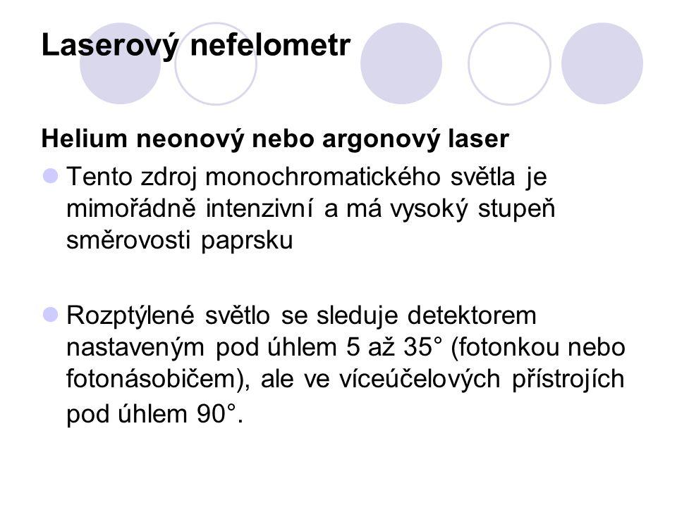 Laserový nefelometr Helium neonový nebo argonový laser Tento zdroj monochromatického světla je mimořádně intenzivní a má vysoký stupeň směrovosti papr