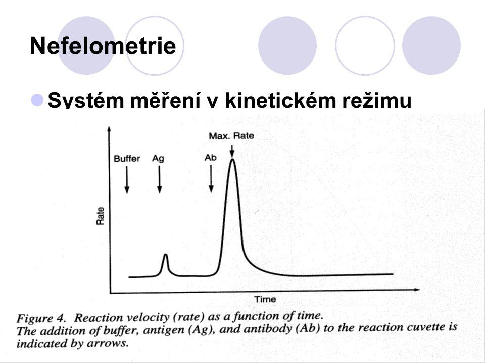 Nefelometrie Systém měření v kinetickém režimu