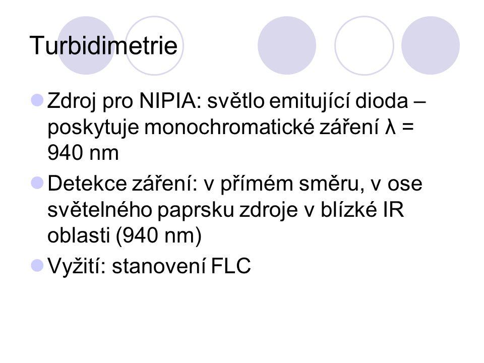 Turbidimetrie Zdroj pro NIPIA: světlo emitující dioda – poskytuje monochromatické záření λ = 940 nm Detekce záření: v přímém směru, v ose světelného p