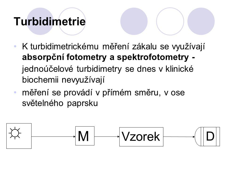 Turbidimetrie K turbidimetrickému měření zákalu se využívají absorpční fotometry a spektrofotometry - jednoúčelové turbidimetry se dnes v klinické bio