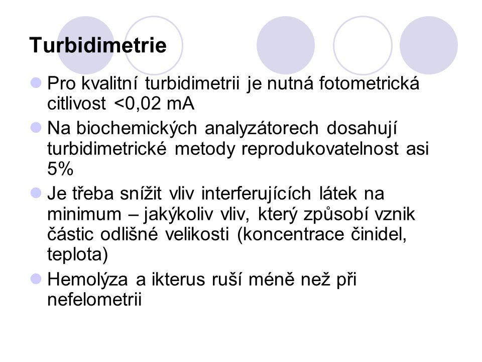 Turbidimetrie Pro kvalitní turbidimetrii je nutná fotometrická citlivost <0,02 mA Na biochemických analyzátorech dosahují turbidimetrické metody repro