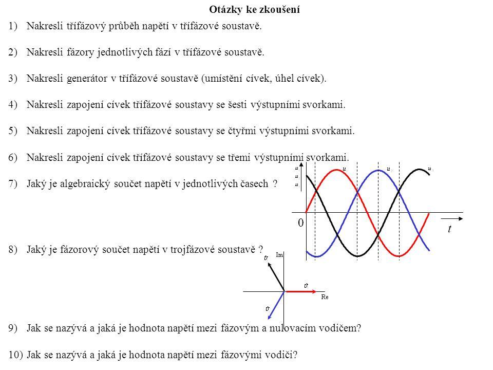Otázky ke zkoušení 1)Nakresli třífázový průběh napětí v třífázové soustavě.