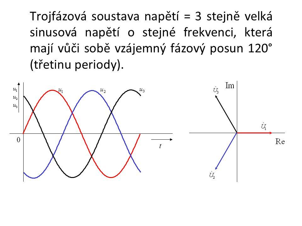 Trojfázová soustava napětí = 3 stejně velká sinusová napětí o stejné frekvenci, která mají vůči sobě vzájemný fázový posun 120° (třetinu periody).