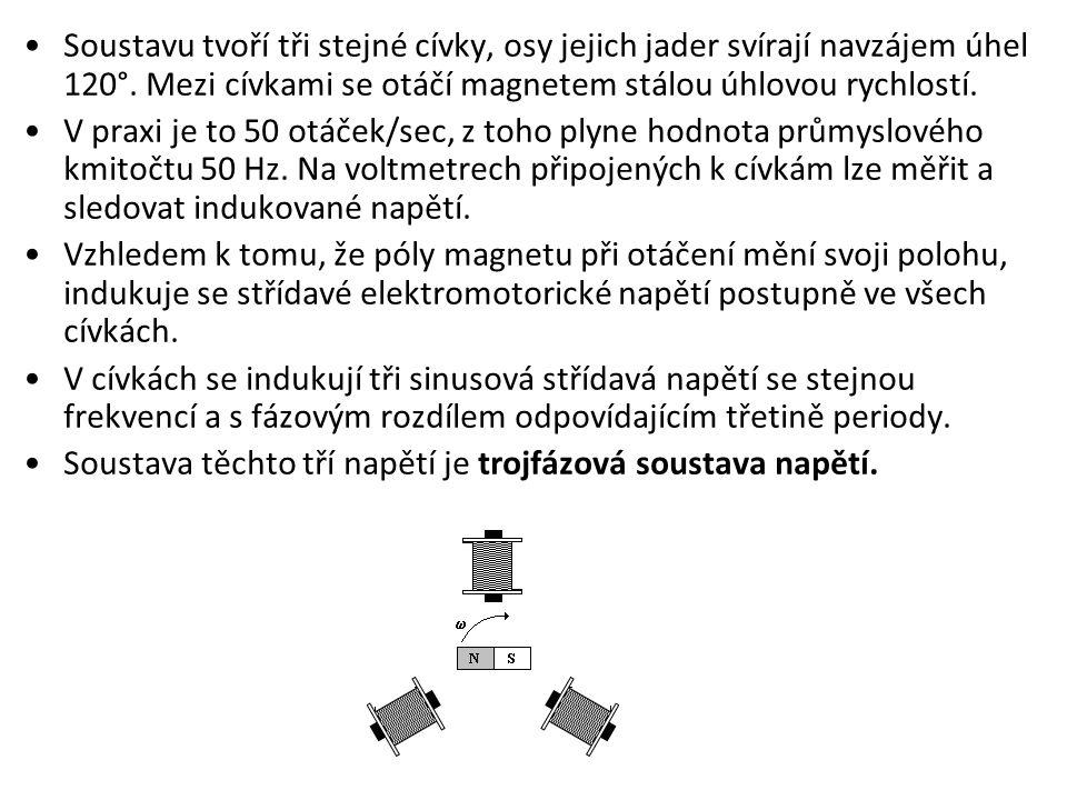 Soustavu tvoří tři stejné cívky, osy jejich jader svírají navzájem úhel 120°.