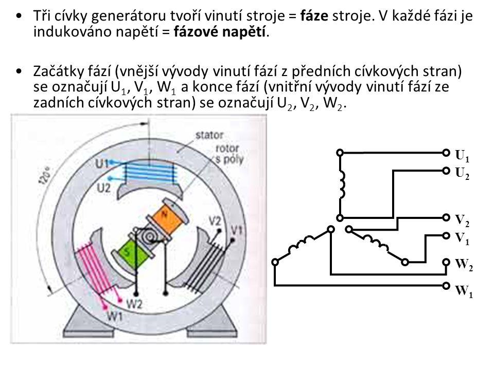 Tři cívky generátoru tvoří vinutí stroje = fáze stroje.
