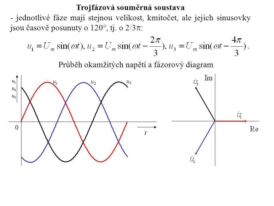 Trojfázová souměrná soustava Algebraický součet okamžitých hodnot se v kterémkoli okamžiku rovná nule.